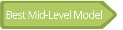 Best-Mid-Level-Model-Commercial-Dehydrator